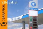 Pylony cenowe dla stacji paliw