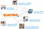 Sklep internetowy ELECTRO.pl - artykuły RTV AGD FOTO Komputery